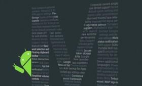 Видеообзор Android M
